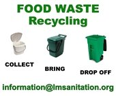 Food Waste Recycling Signage